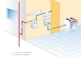 instalacion gas natural vivienda plurifamiliar solengas